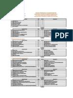 Plan de Estudios Administracion Usmp