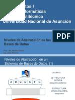 BD1 Clase2A Niveles DeAbstraccion