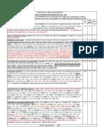 2012-2013 gen ed sheet