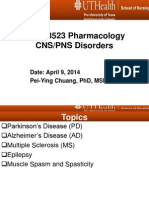 Cns Ppt Questions Lecture