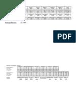Precinct Totals for Daviess County