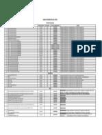 PENDIENTES CMVE 130609
