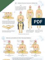 Meditation Map