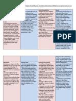 finalized sheet  creative focus