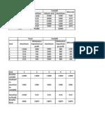Excel Disertatie (impozite amnate)