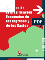 Codigos Clasificacion Index