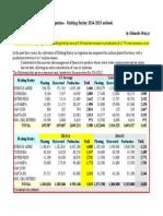 Argentina - Malting Barley 2014-2015 outlook