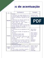 regras de acentuação (2)