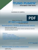CampbellPPT.pdf