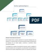 5. Diseños epidemiológicos