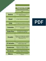 Codigo de Etica de Latinoamerica (1)