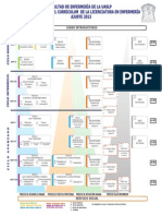 Mapa Curricular 2013 Universidad San Luis de Potosi