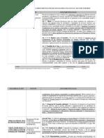 Leyes que impulsan la aplicación de la guía de buenas prácticas.doc