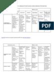 Tabela-matriz 1ª Sessão[1]