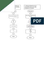 diagramas de flujo en M visio.docx