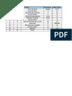 tabla de ejemplo