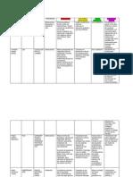 PDF Propuestas
