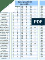 Lista Completa de Caracteres Del Código ASCI