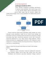 Komponen, Prinsip, Landasan, Implementasi, Model, Kendala Dan Faktor Kurikulum 2013