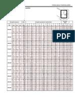 4 12 2 Profiliai EN10210 Staciakampiai Vamzdziai