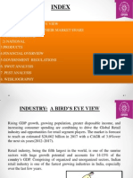 ppt on retail industry