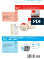 Vietnam overview for traveling