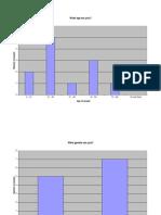 final spreadsheet data  view