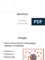 electricity spring 2014