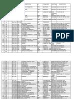 Listado Escuelas Secundarias 2014 Lomas de Zamora Bs as Argentina