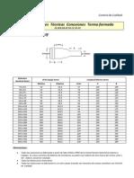 Especificaciones Tècnicas - Accesorios Termoformados
