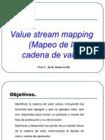 Mapeo de La Cadena Del Valor