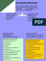 Modelo asociativo