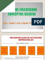 1. Conceptos Basicos de Los EE.ff.