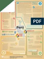Infografía Violencia NNA-Peru-B.pdf