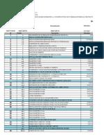 Documentación Resumen por Elemento de Costos (2).xls