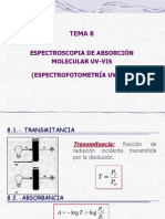 absorvancia