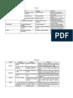 Cuadro de Mejora de Ciclos y Suposiciones (4)