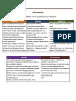 modelos pedagogicos -juanjo-