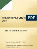 Clase Funciones Inglés II (3)