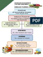 Carta Organisasi p. Sains 2014