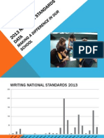 2013 national standards data