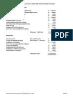Copy of LVN Program Estimated Costs
