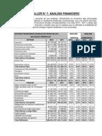 TALLER N° 7 Analisis Financiero