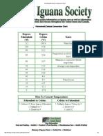 Fahrenheit_Celcius Conversion Chart