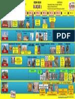 Línea Del Tiempo Sexto.2do Bim 2013 Mrg PDF