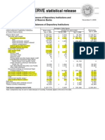 FEDERAL RESERVE Statistical Release
