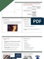 Fundicion de Metales-material de Estudio