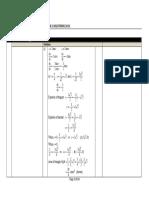 Cjc h2 Math p2 Solution