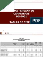 Tablas DG 2001