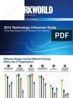 Network World Tech Influencer Study 2014